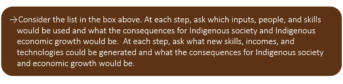 Consider the list in the box above.At each step, ask which inputs, people, and skills would be used and what the consequences for Indigenous society and Indigenous economic growth would be. At each step, ask what new skills, incomes, and technologies could be generated and what the consequences for Indigenous society and economic growth would be.