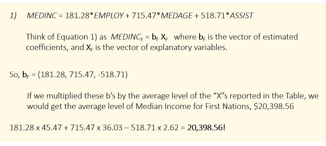 """1)  MEDINC = 181.28*EMPLOY + 715.47*MEDAGE + 518.71*ASSIST Think of Equation 1) as MEDINCF = bF XF  where bF is the vector of estimated coefficients, and XF is the vector of explanatory variables. So, bF = (181.28, 715.47, -518.71) If we multiplied these """"b""""s by the average level of the """"X""""s reported in the Table, we would get the average level of Median Income for First Nations, $20,398.56 181.28 x 45.47 + 715.47 x 36.03 – 518.71 x 2.62 = 20,398.56!"""