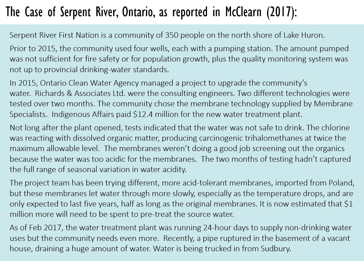 Serpent River First Nation is a community of 350 people on the north shore of Lake Huron. Prior to 2015, the community used four wells, each with a pumping station. The amount pumped was not sufficient for fire safety or for population growth, plus the quality monitoring system was not up to provincial drinking-water standards. In 2015, Ontario Clean Water Agency managed a project to upgrade the community's water. Richards & Associates Ltd. were the consulting engineers. Two different technologies were tested over two months.The community chose the membrane technology supplied by Membrane Specialists. Indigenous Affairs paid $12.4 million for the new water treatment plant. Not long after the plant opened, tests indicated that the water was not safe to drink. The chlorine was reacting with dissolved organic matter, producing carcinogenic trihalomethanes at twice the maximum allowable level. The membranes weren't doing a good job screening out the organics because the water was too acidic for the membranes. The two months of testing hadn't captured the full range of seasonal variation in water acidity. The project team has been trying different, more acid-tolerant membranes, imported from Poland, but these membranes let water through more slowly, especially as the temperature drops, and are only expected to last five years, half as long as the original membranes.It is now estimated that $1 million more will need to be spent to pre-treat the source water. As of Feb 2017, the water treatment plant was running 24-hour days to supply non-drinking water uses but the community needs even more. Recently, a pipe ruptured in the basement of a vacant house, draining a huge amount of water. Water is being trucked in from Sudbury.