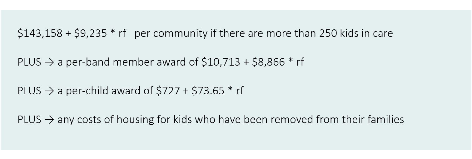 $143,158 + $9,235 * rf  per community if there are more than 250 kids in care PLUS → a per-band member award of $10,713 + $8,866 * rf PLUS → a per-child award of $727 + $73.65 * rf PLUS → any costs of housing for kids who have been removed from their families