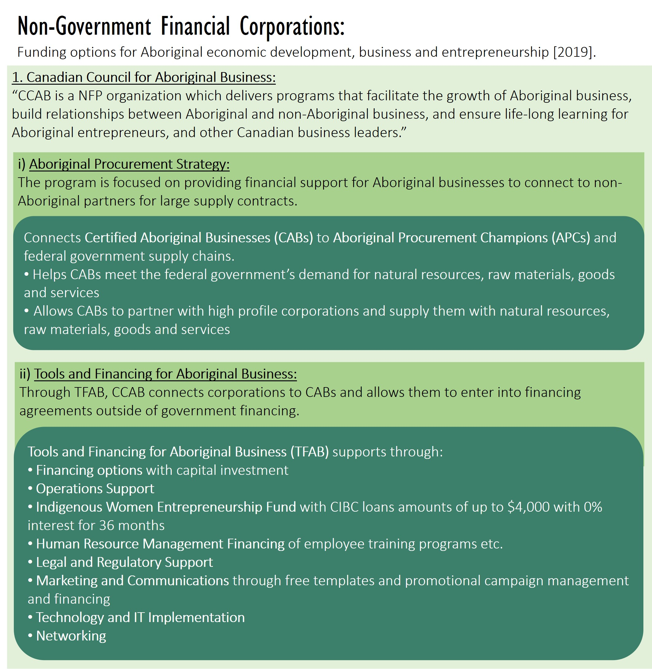 Governmental and Non-governmental Financing Programs (ISC). Analyzed and compiled by: Pauline Galoustian. Source: https://www.aadnc-aandc.gc.ca/eng/1425576051772/1425576078345 [169]