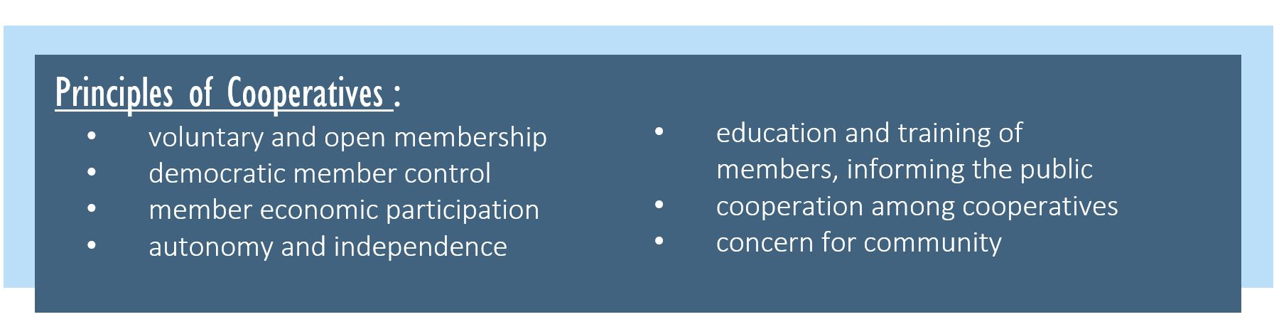 Principles of Cooperatives: 1. voluntary and open membership 2. democratic member control 3. member economic participation 4. autonomy and independence education and training of members, informing the public 5. cooperation among cooperatives 6. concern for community