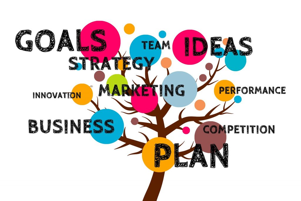 illustration of a tree with many branches and ideas such as goals, business, plan, marketing, performance