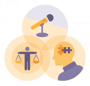diagram with three circles, in one circle is a balanced scale representing balanced opinions, one circle is a microphone representing hearing from diverse voices, once circle is a person with puzzle pieces showing inside their head representing complexity