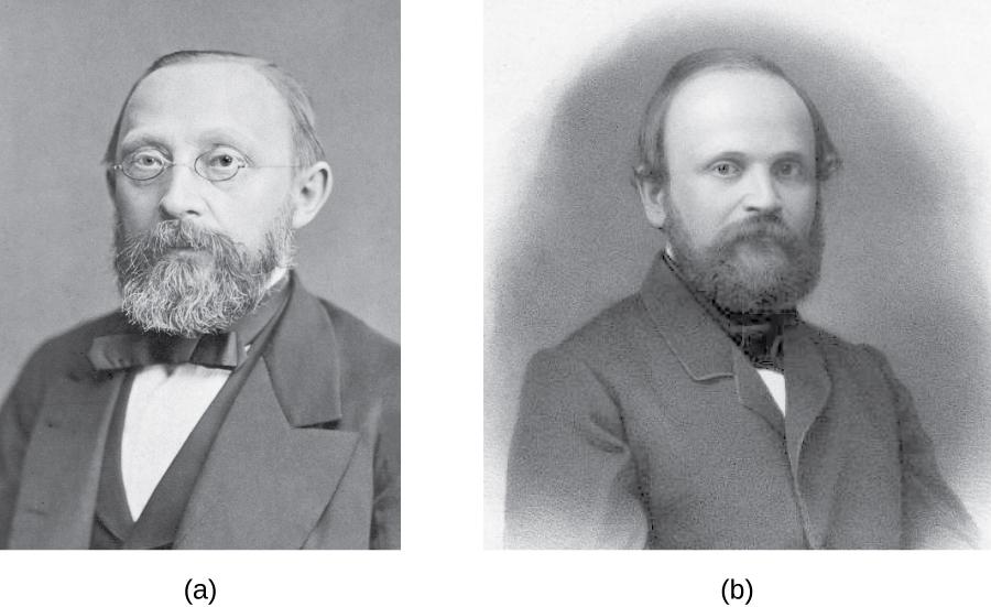 a) Photo of Rudolf Virchow. B) Photo of Robert Remak