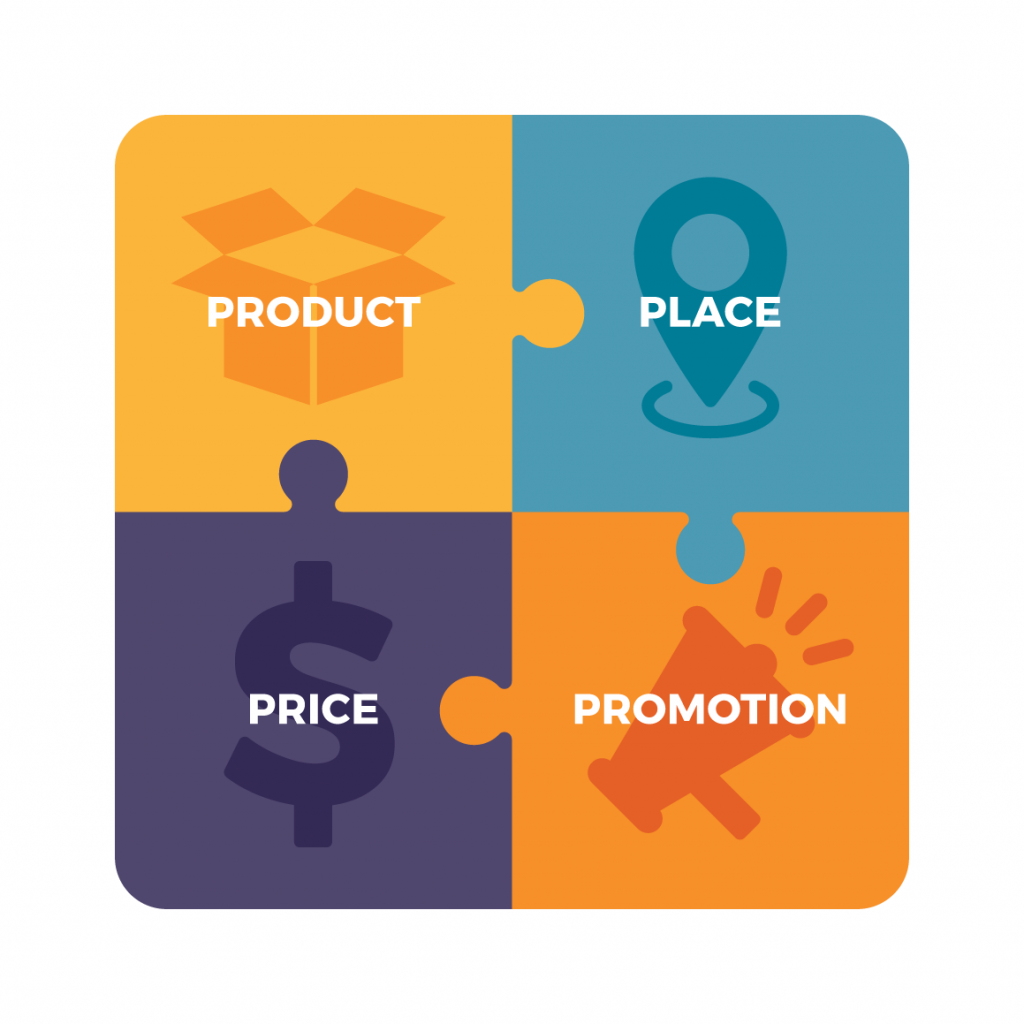Four brightly coloured puzzle pieces coming together to form a square. Each piece has one of the four Ps of the marketing mix: Place, Promotion, Price, and Product.