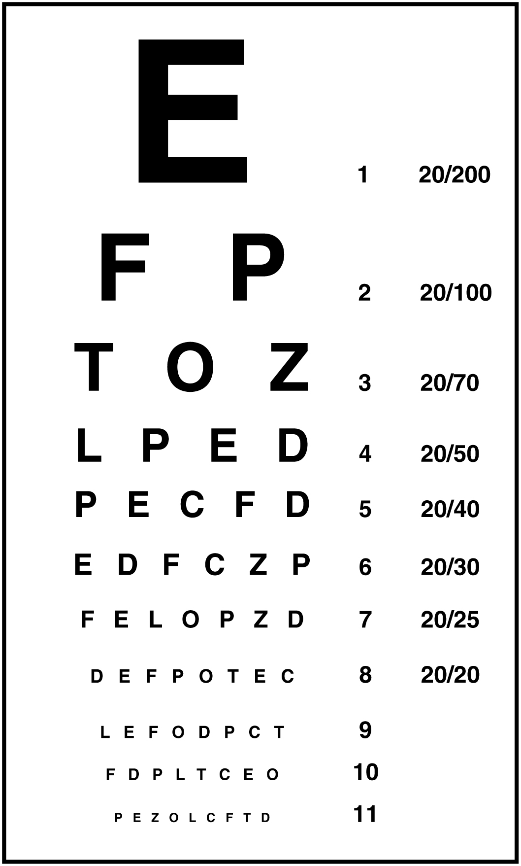 This figure shows a chart that is used for eye exams.