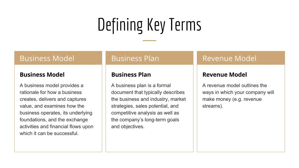 Graphic contains three definitions, as follows: Business model: A business model provides a rationale for how a business creates, delivers and captures value, and examines how the business operates, its underlying foundations, and the exchange activities and financial flows upon which it can be successful. Business plan: A business plan is a formal document that typically describes the business and industry, market strategies, sales potential, and competitive analysis as well as the company's long-term goals and objectives. Revenue model : A revenue model outlines the ways in which your company will make money (e.g. revenue streams). Empathy map: A tool to identify your idealized target customer and develop a better understanding of his or her environment, behavior, concerns and aspirations.