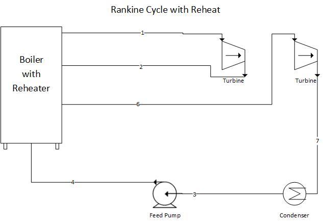 Power Plant Efficiency – Simulator Laboratory on
