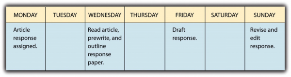 An example of how tasks can be spread out using a schedule.