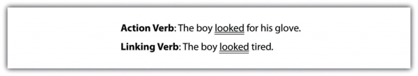 Action verb. The boy looked (underlined twice) for his glove. Linking verb, The boy looked (underlined twice) tired.