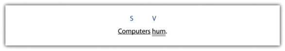 Subject, computers (underlined once). Verb, hum (underlined twice).