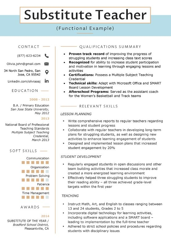 Resumes And Cover Letters Sample Chapter Writing In