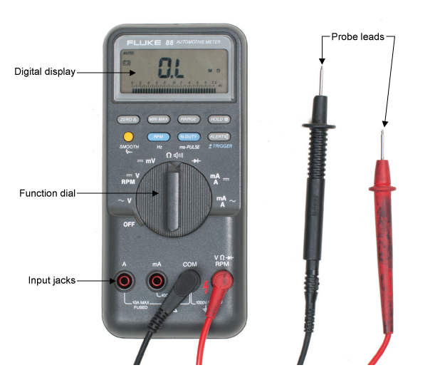Digital Multimeters Multimeters 101 Basic Operation Care And