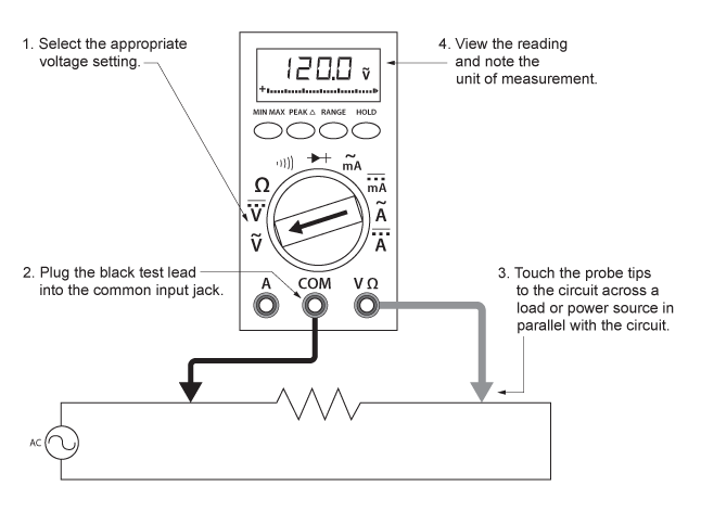 Diagram showing how to measure voltage using a digital multimeter