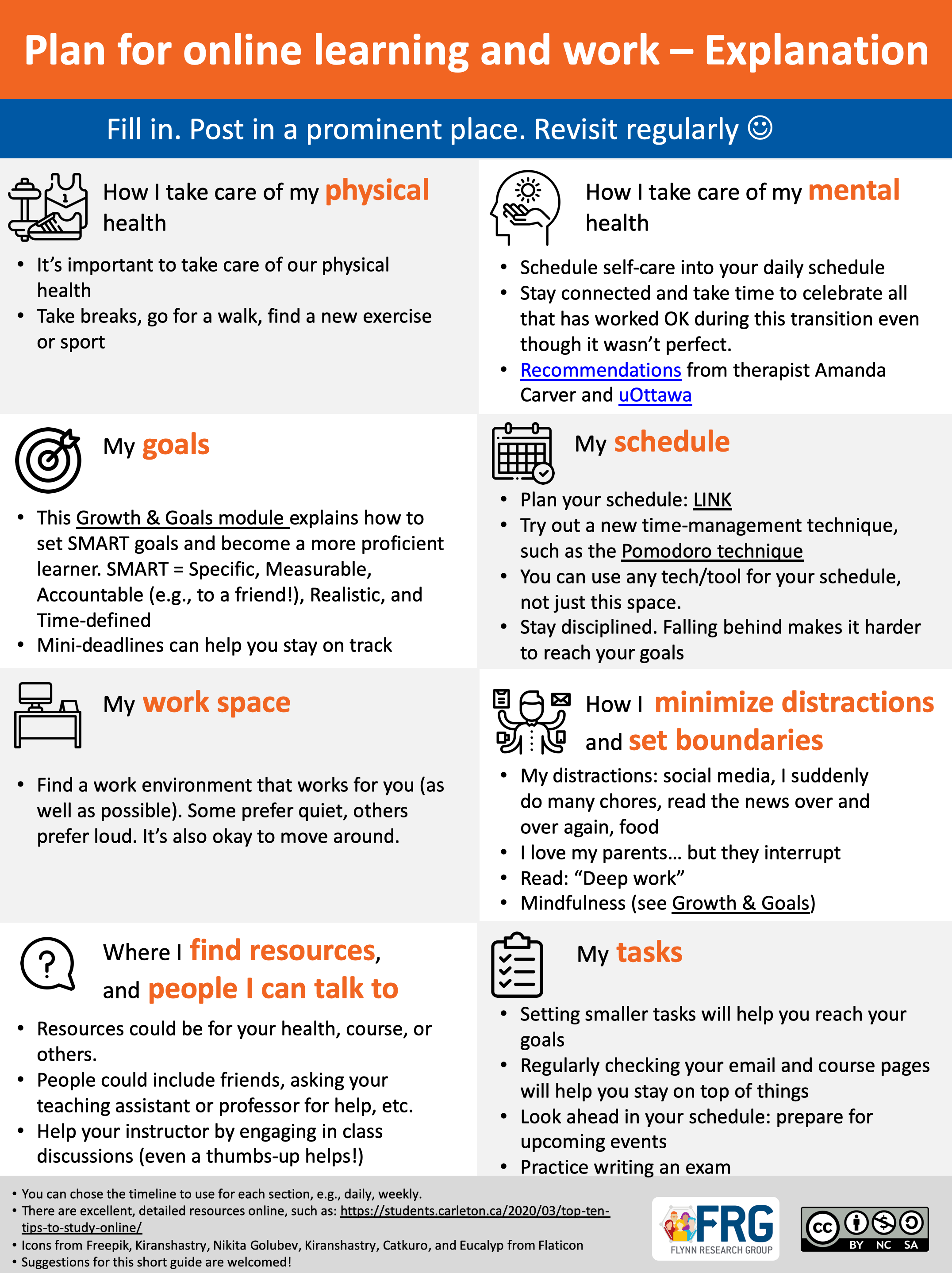 Plan for online learning and work - explanation