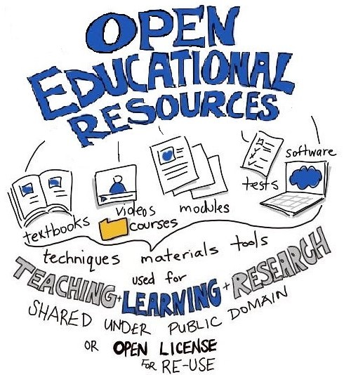 Open educational resources are techniques, materials, and tools used for teaching, learning, and research that are shared under public domain or open licence for re-use.